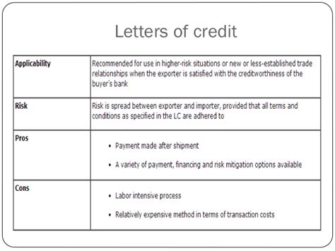 Letter Of Credit At Sight Draft sle letter of credit sight draft 28 images lc procedure hrtdc 1 sle letter of credit 14