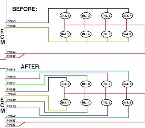 1989 ford f150 wiring diagram wiring diagram and