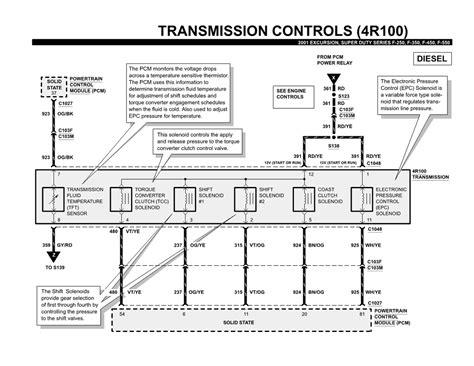 e4od valve diagrams 4r100 diagram 28 images ford e4od transmission valve