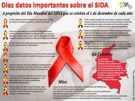 10 datos sobre el vih sida los tiempos diez datos importantes sobre el sida