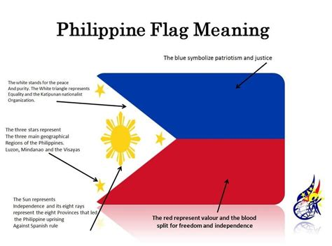 what does the color yellow stand for meaning of philippine s flag vexillology vexillology