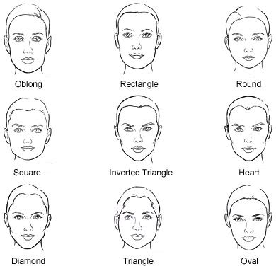 shapes of heads with haircuts that fit them best hairstyles for different face shapes the linc