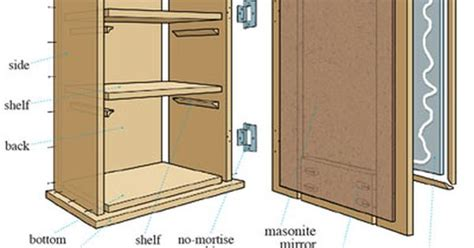 how to build a medicine cabinet how to build a medicine cabinet upstairs bathrooms