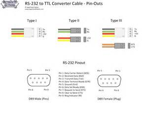 9 pin rs232 serial port to 3.5mm