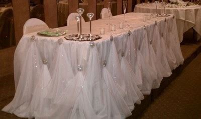 cinderella table skirting anyone used it or know how to