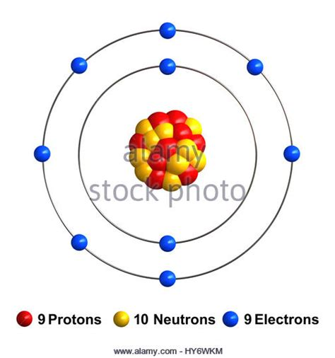 Number Of Protons In Fluorine by Fluorine Protons Neutrons Electrons Www Imgkid The