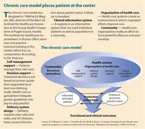 Connected Health Care Model Rocky Mountain Institute The Knownledge
