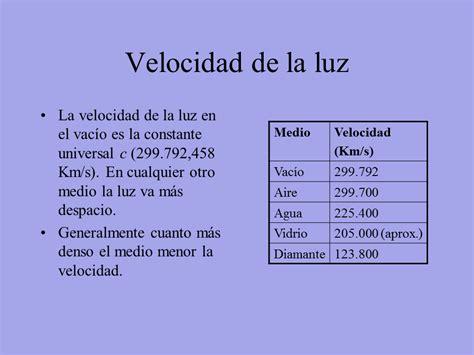 fisicanet definici 243 n de 243 ptica geom 233 trica ap14 f 237 sica velocidad de la luz en un medio material wikipedia la