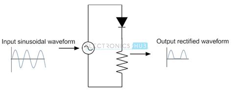 rectifier diode construction rectifier diode circuit symbol 28 images register of symbols suburban living magazine info