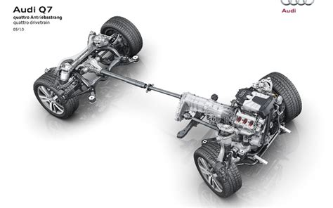 how it works cars 2011 audi q7 transmission control 2011 audi q7 new engines and a new transmission picture gallery photo 7 7 the car guide