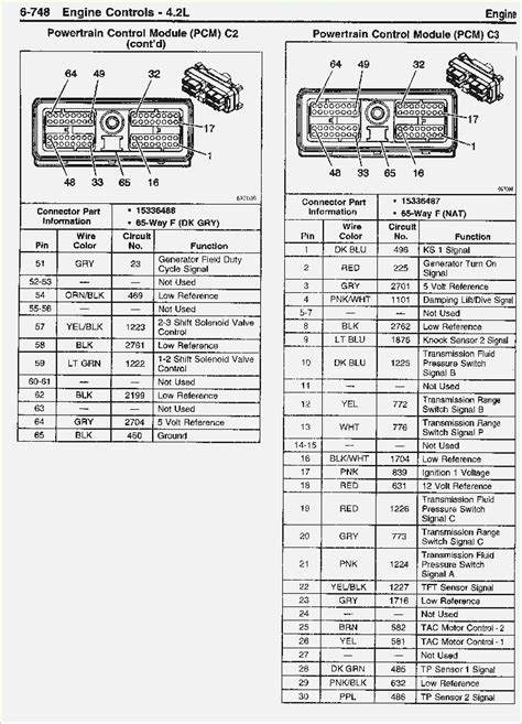 2004 trailblazer stereo wiring diagram wiring diagrams