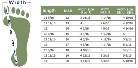 shoe size chart eee how to find your shoe size