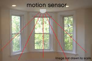 simplisafe home mode tip wireless motion sensors protect windows in home