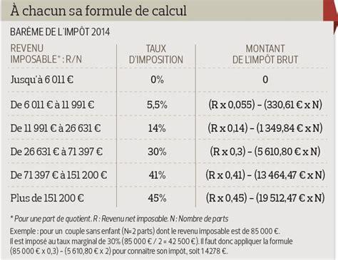 Grille Impots 2014 by Imp 244 Ts Calculez Ce Que Vous Paierez Cette 233 E
