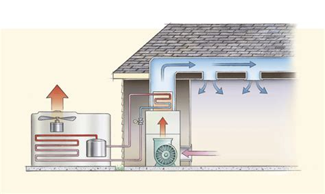 ac house unit outside ac unit diagram air conditioning units are split systems theres an outdoor