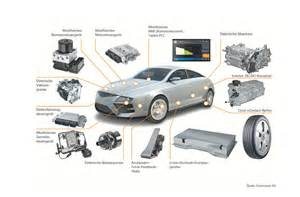 Electric Car Development Future Classic Powertrains Vda