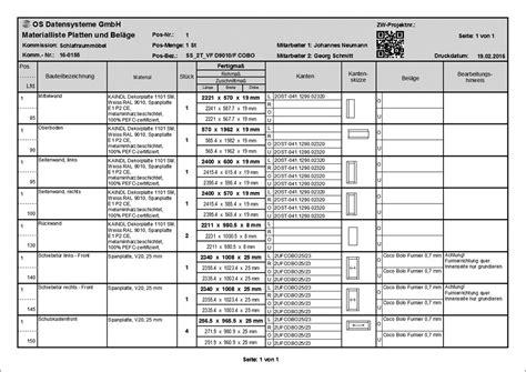 Muster Kã Ndigung Basis Kalkulation St 252 Cklisten F 252 R Schreiner Tischler Osd