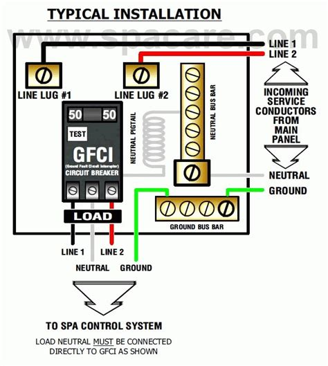 ground fault circuit interrupter wiring diagram circuit