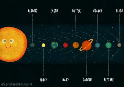 Colors Of Planets For Solar System Project Pics About Space