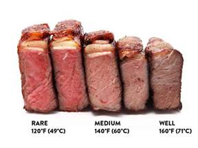 4 reasons why you should never order your steak quot well done quot