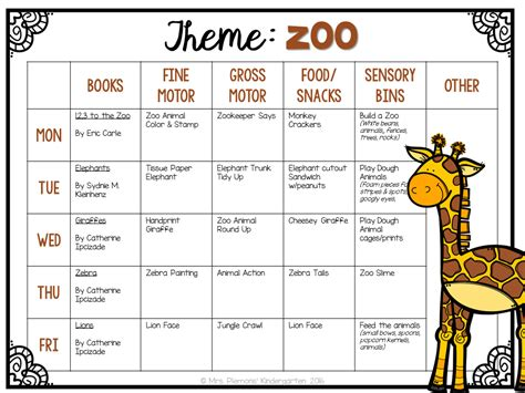 kindergarten themes and lesson plans tot school teaching ideas kindergarten and zoos