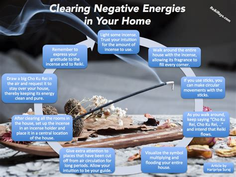 How To Clear Negative Energy | infographic clearing negative energies in your home