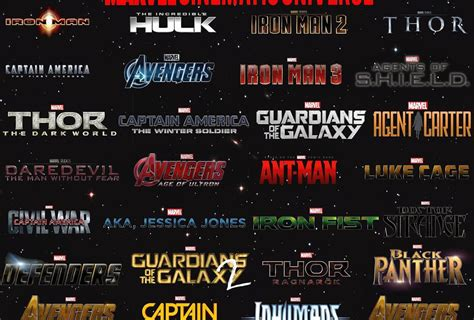 marvel film universe wikia spider man joins the marvel cinematic universe geeks of