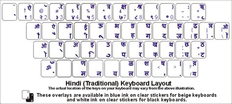 Home Design Software For The Mac by Hindi Keyboard Stickers