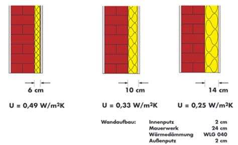 K Wert Fenster Tabelle by Energieagentur Nrw Seite Nicht Gefunden