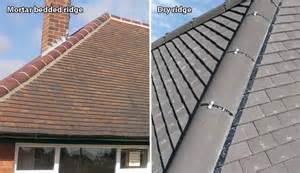 Hipp Roofing New Roof Guide For A Pitched Roof On A House Cost Of A