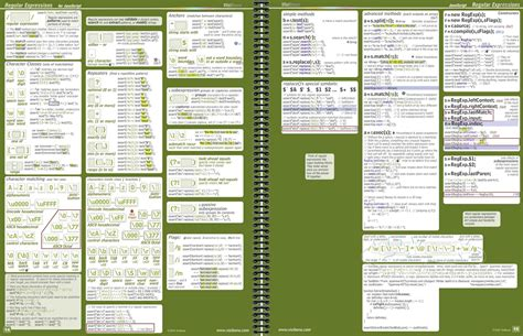 reference book for javascript visibone everything book pages 14 15 closeup