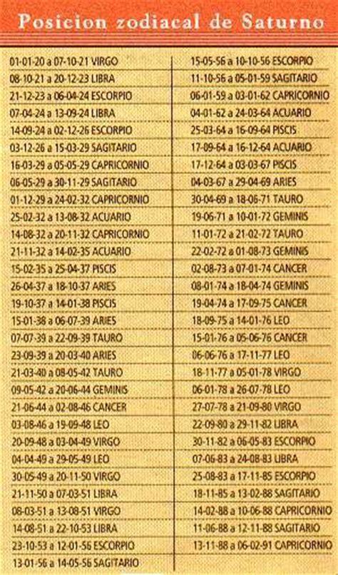 horoscopo leo hoy horoscopo y predicciones de hoy horoscopo leo newhairstylesformen2014 com