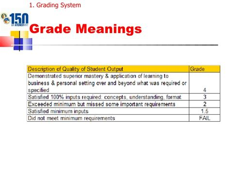 Mba Grading System by Asmph Grading System For The Marketing Management Course