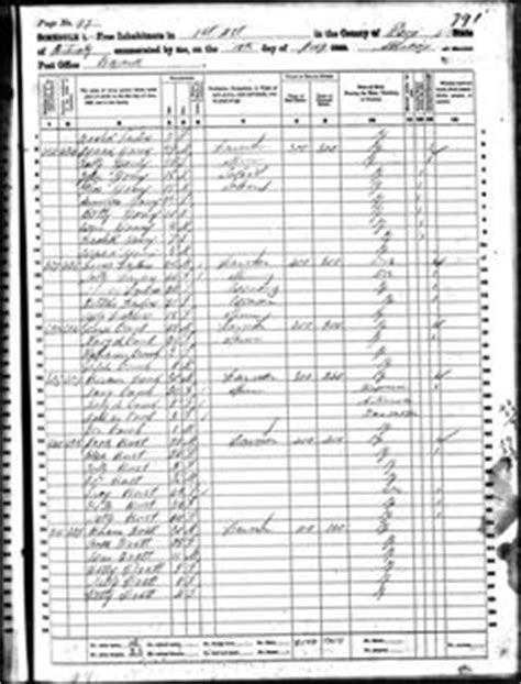 Perry County Records Kentucky And Families On