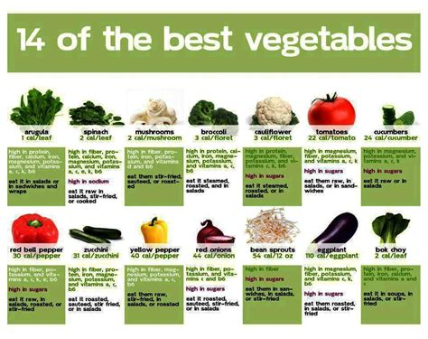 Vegetables Are For You join week 3 of the bosustrong sweatpink challenge all