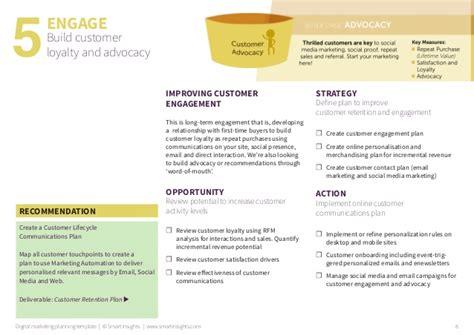 customer retention plan template digital marketing plan template