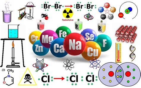 imagenes animadas quimica departamento de f 237 sica y qu 237 mica ies alhama