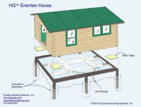 Earthquake Proof House Plans Earthquake Resistant Homes Home Garden Design