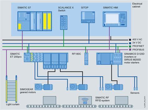 furnas siemens contactor wiring diagram 3 phase magnetic