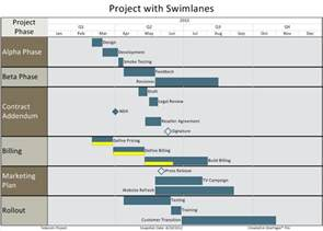 Powerpoint Swimlane Template by Best Practices For Project Reporting Swimlanes Part 3 6