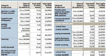 tegm d italia tassi di usura sui finanziamenti