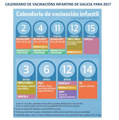 Calendario Vacunas 2017 1aria Calendario De Vacunaciones Sergas 2017