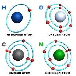 Oxygen Number Of Protons What Is Inside An Atom Wonderopolis