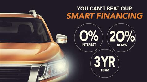 finance  car  smart