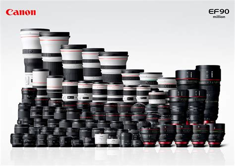 canon and lens canon lens terminology and abbreviations