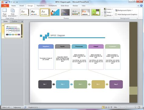 Sipoc Diagram Templates For Powerpoint Sipoc Template Ppt