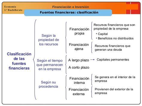 economa 2 bachillerato pp tla funcion financiera