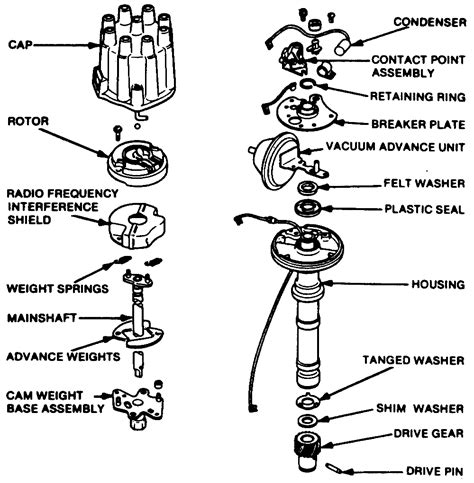 Car Distributor Types by Repair Guides Engine Electrical Distributor