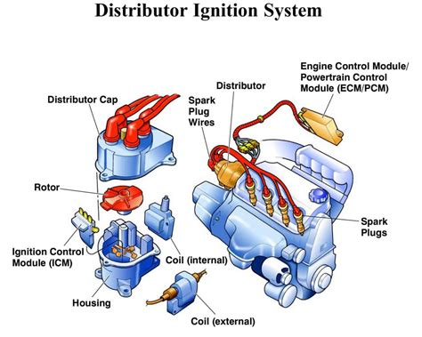 ignition condenser what does it do ignition system car club