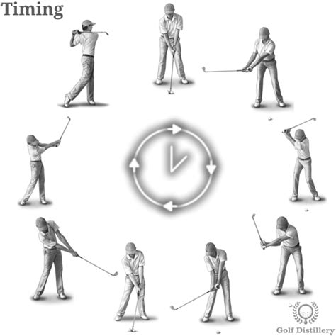 timing in golf swing golf swing in depth illustrated guide golf terms com